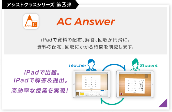 画像:AC Answer