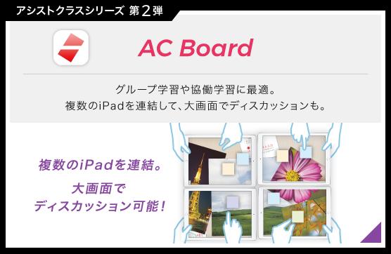 画像:AC Board