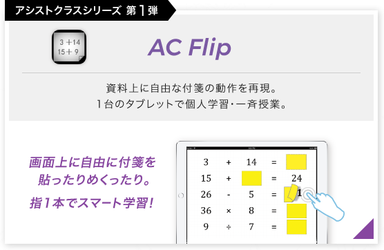 画像:AC Flip