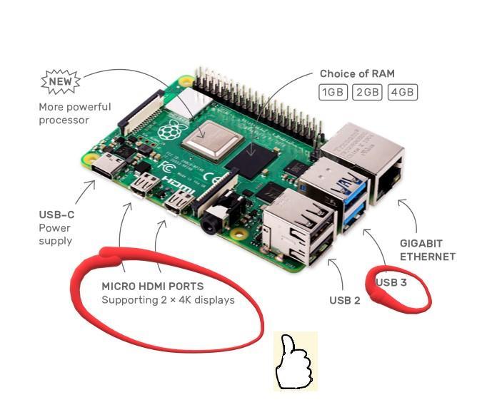 RaspberryPi研究会のMr.Xです。Raspberry Pi 4 model Bが発表されました。